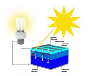 Photovoltaikanlagen_schaubild1